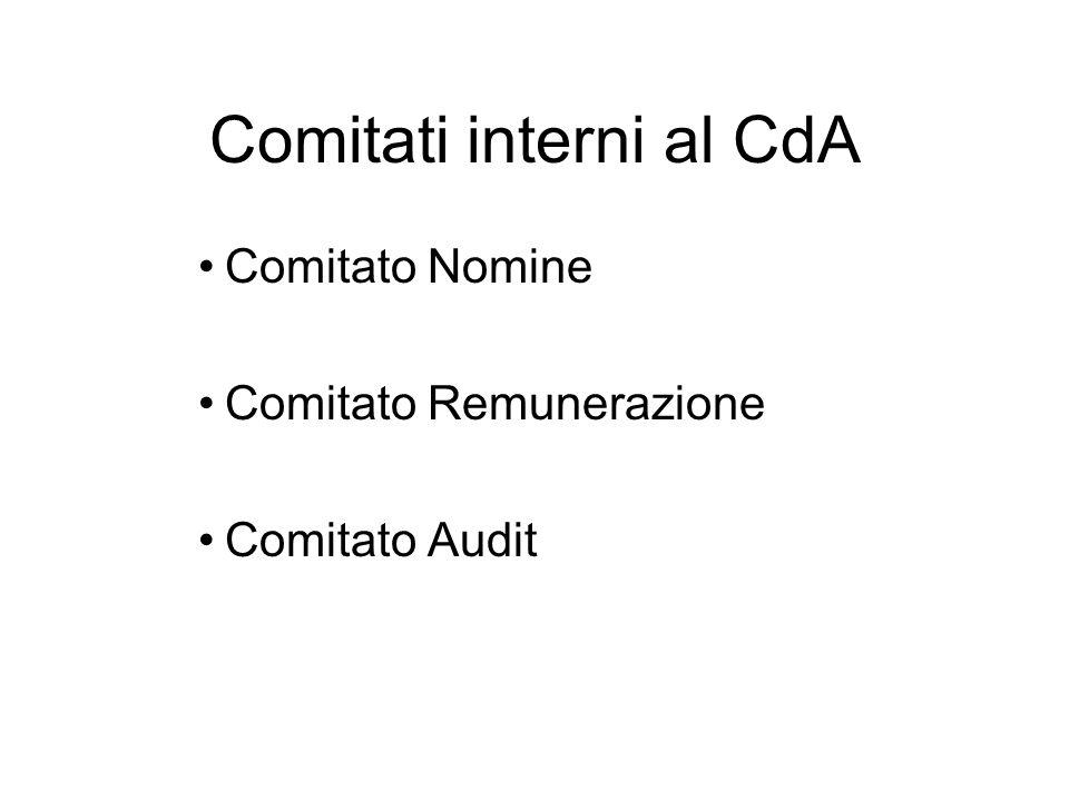 Comitati interni al CdA