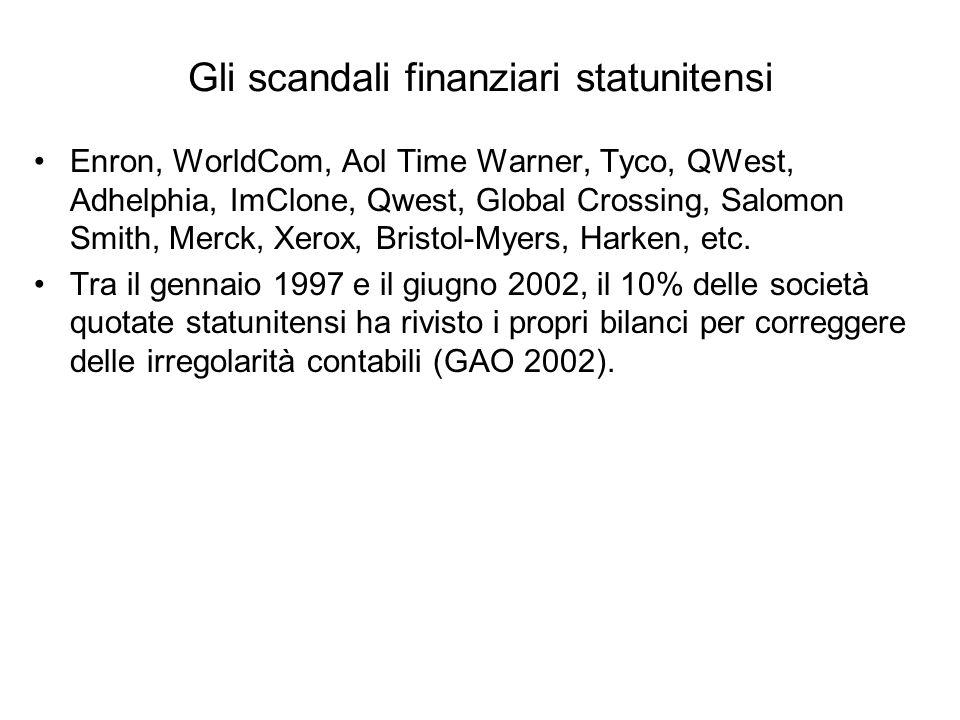 Gli scandali finanziari statunitensi