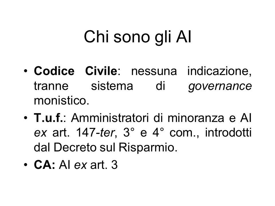 Chi sono gli AI Codice Civile: nessuna indicazione, tranne sistema di governance monistico.