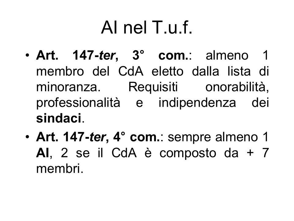 AI nel T.u.f.