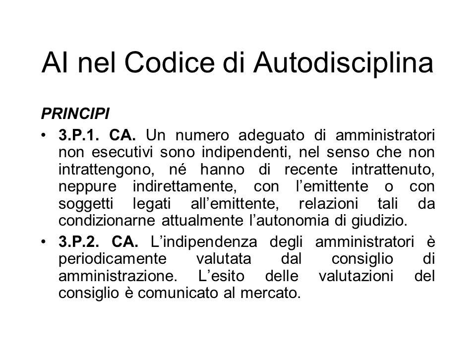 AI nel Codice di Autodisciplina