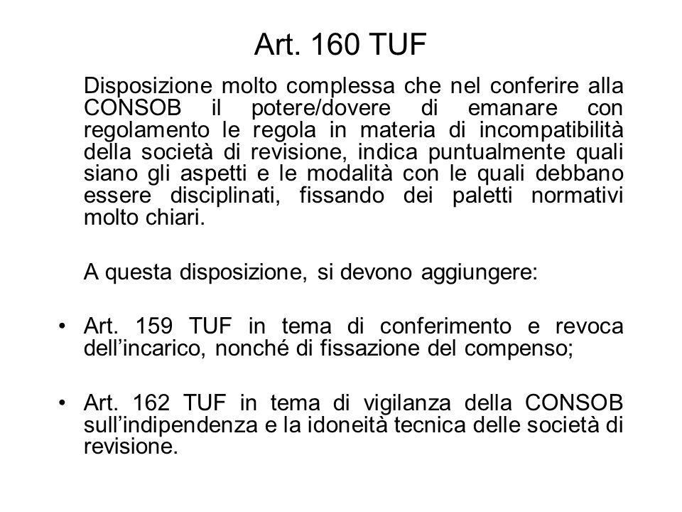 Art. 160 TUF