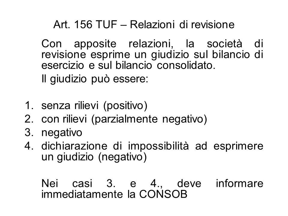 Art. 156 TUF – Relazioni di revisione