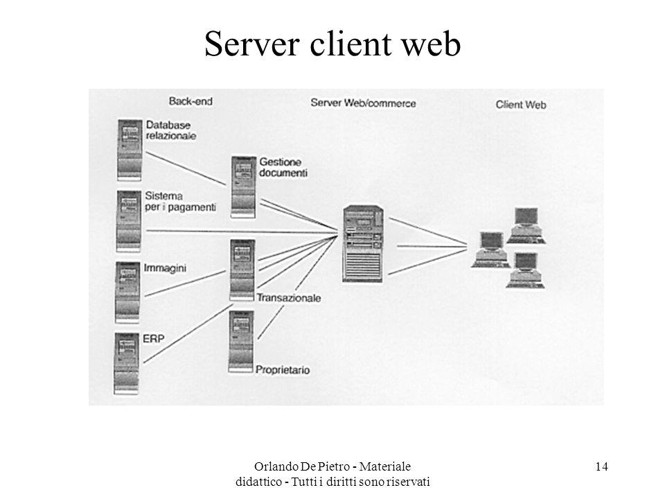 Server client web Orlando De Pietro - Materiale didattico - Tutti i diritti sono riservati
