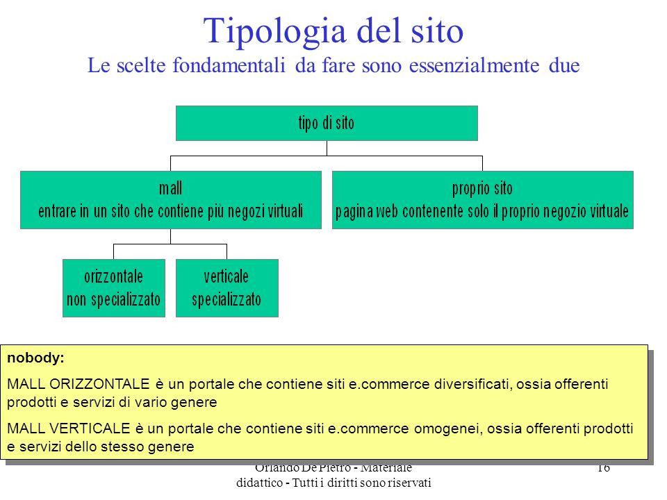 Tipologia del sito Le scelte fondamentali da fare sono essenzialmente due