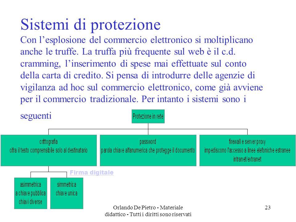 Sistemi di protezione Con l'esplosione del commercio elettronico si moltiplicano anche le truffe. La truffa più frequente sul web è il c.d. cramming, l'inserimento di spese mai effettuate sul conto della carta di credito. Si pensa di introdurre delle agenzie di vigilanza ad hoc sul commercio elettronico, come già avviene per il commercio tradizionale. Per intanto i sistemi sono i seguenti