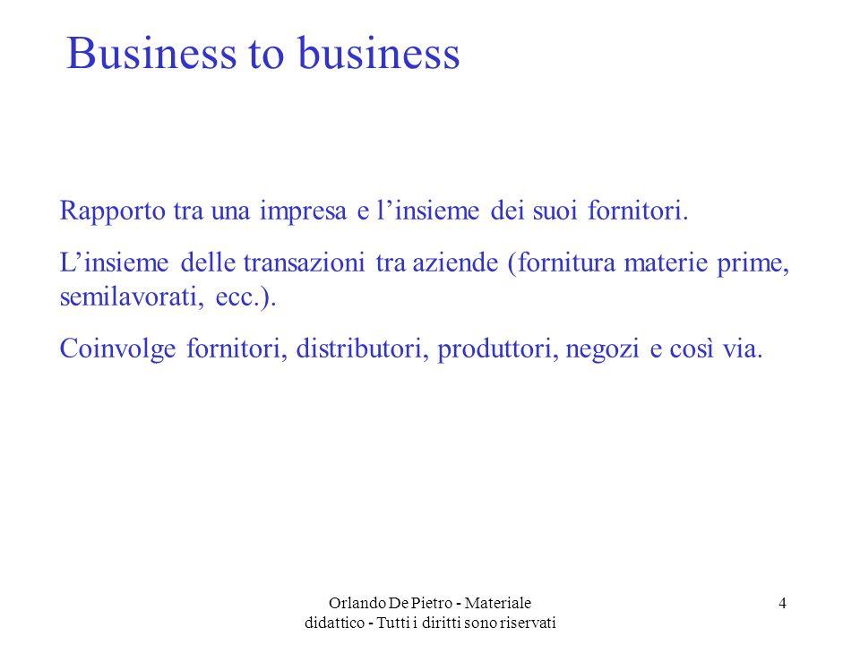 Business to business Rapporto tra una impresa e l'insieme dei suoi fornitori.