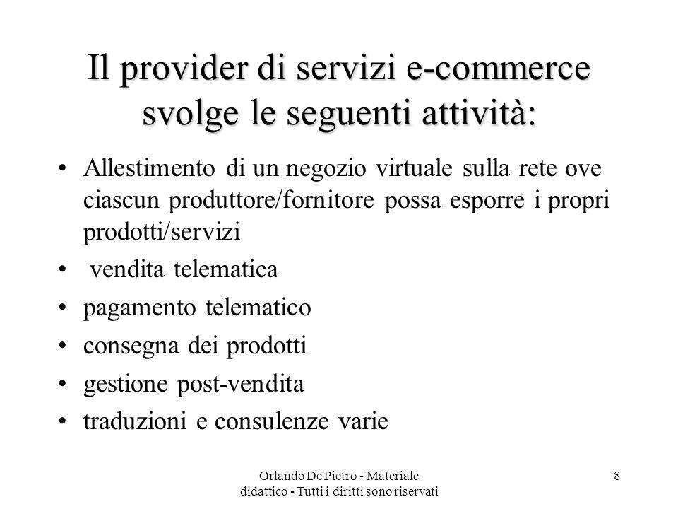 Il provider di servizi e-commerce svolge le seguenti attività: