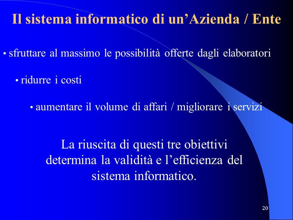 Il sistema informatico di un'Azienda / Ente