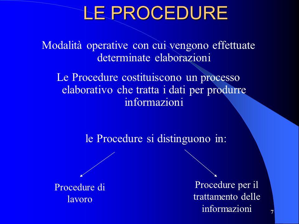 LE PROCEDURE Modalità operative con cui vengono effettuate determinate elaborazioni.