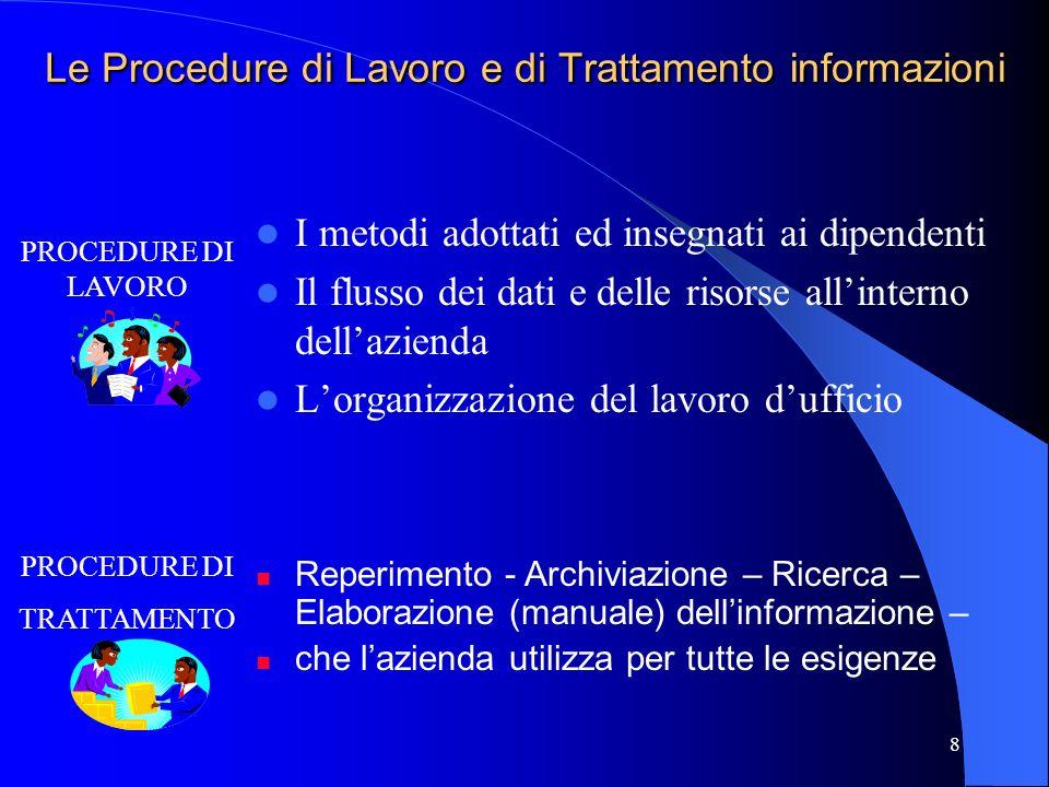 Le Procedure di Lavoro e di Trattamento informazioni