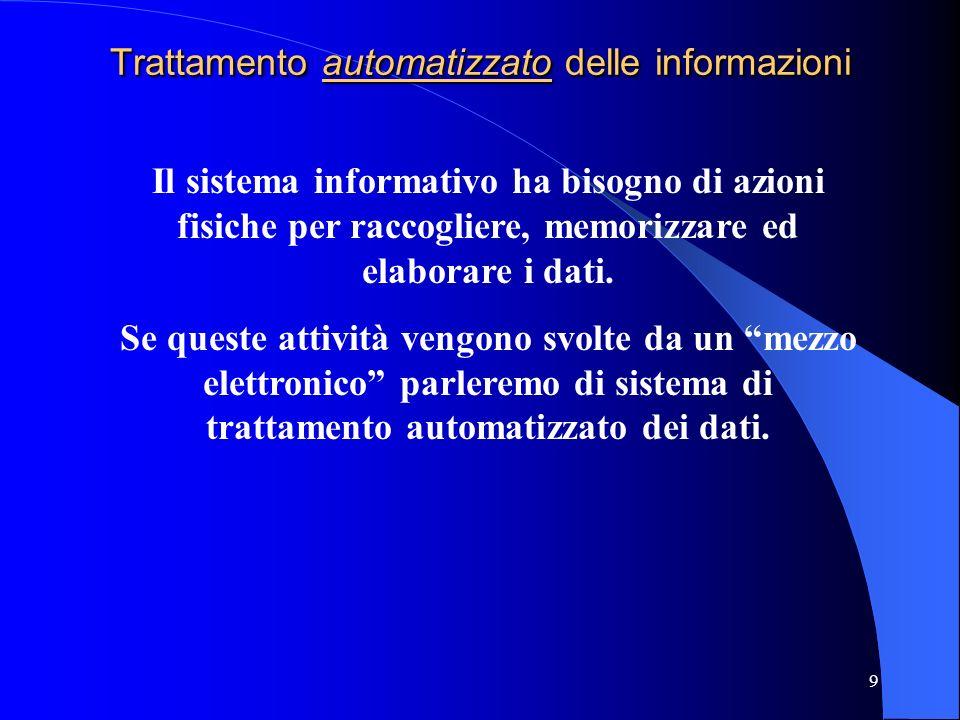 Trattamento automatizzato delle informazioni