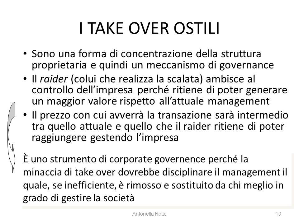 I TAKE OVER OSTILI Sono una forma di concentrazione della struttura proprietaria e quindi un meccanismo di governance.