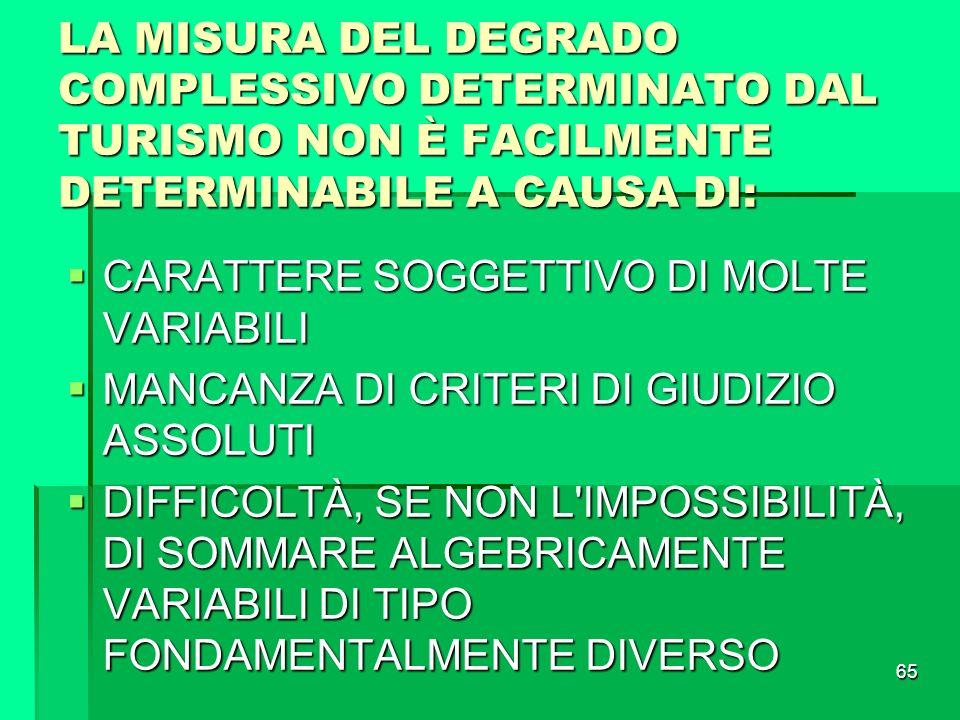 LA MISURA DEL DEGRADO COMPLESSIVO DETERMINATO DAL TURISMO NON È FACILMENTE DETERMINABILE A CAUSA DI: