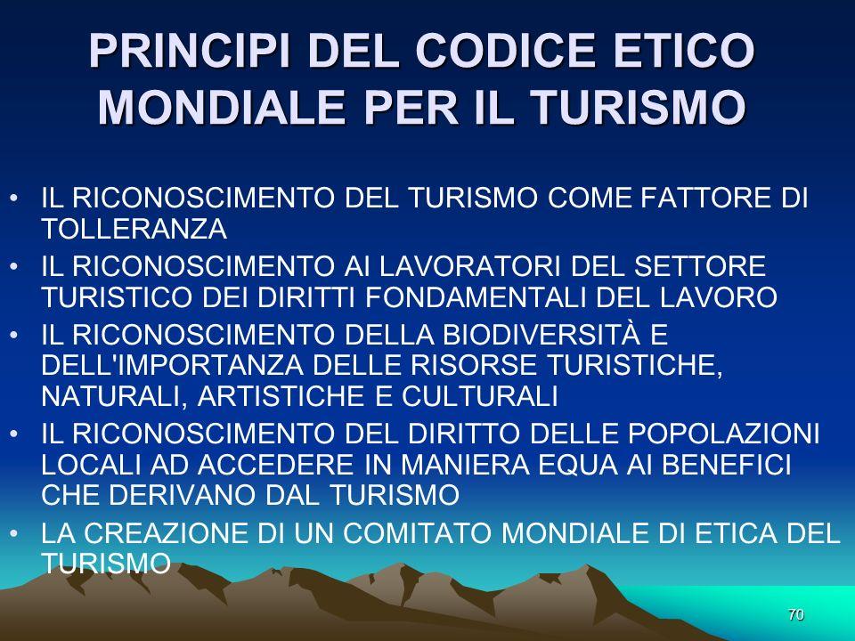 PRINCIPI DEL CODICE ETICO MONDIALE PER IL TURISMO