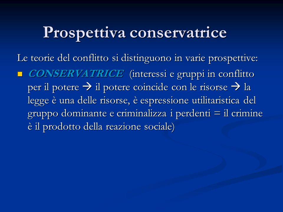 Prospettiva conservatrice