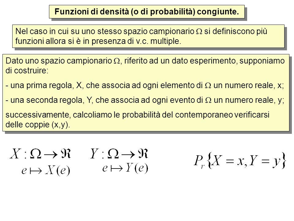 Funzioni di densità (o di probabilità) congiunte.