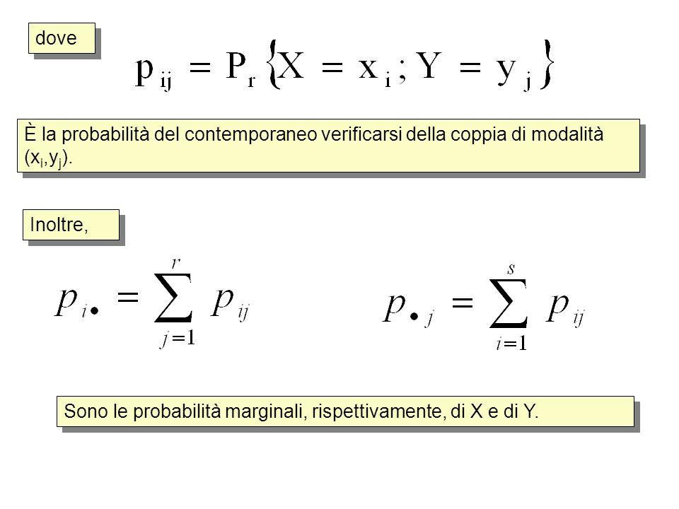 dove È la probabilità del contemporaneo verificarsi della coppia di modalità (xi,yj). Inoltre,