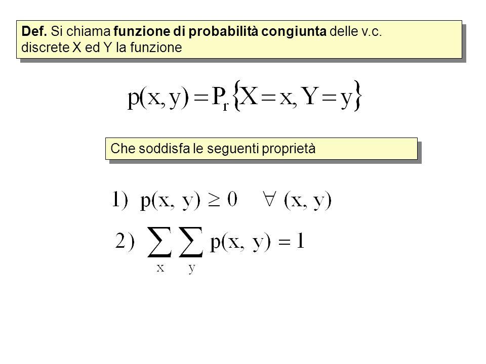 Def. Si chiama funzione di probabilità congiunta delle v. c