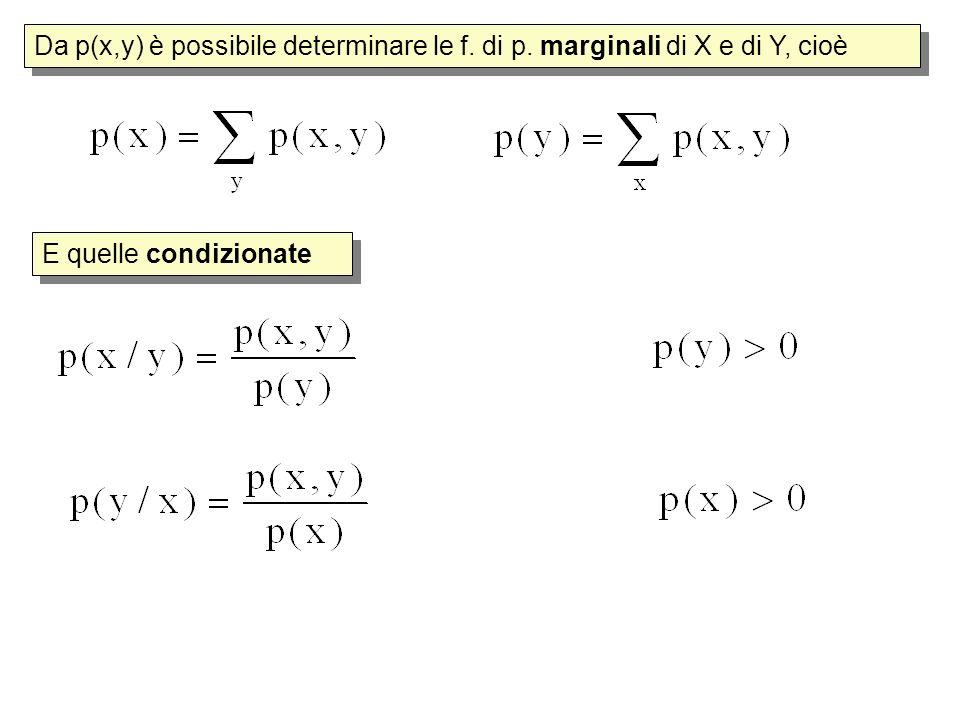 Da p(x,y) è possibile determinare le f. di p