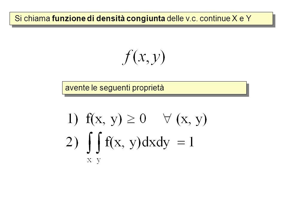 Si chiama funzione di densità congiunta delle v.c. continue X e Y