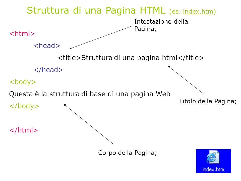 Struttura di una Pagina HTML (es. index.htm)