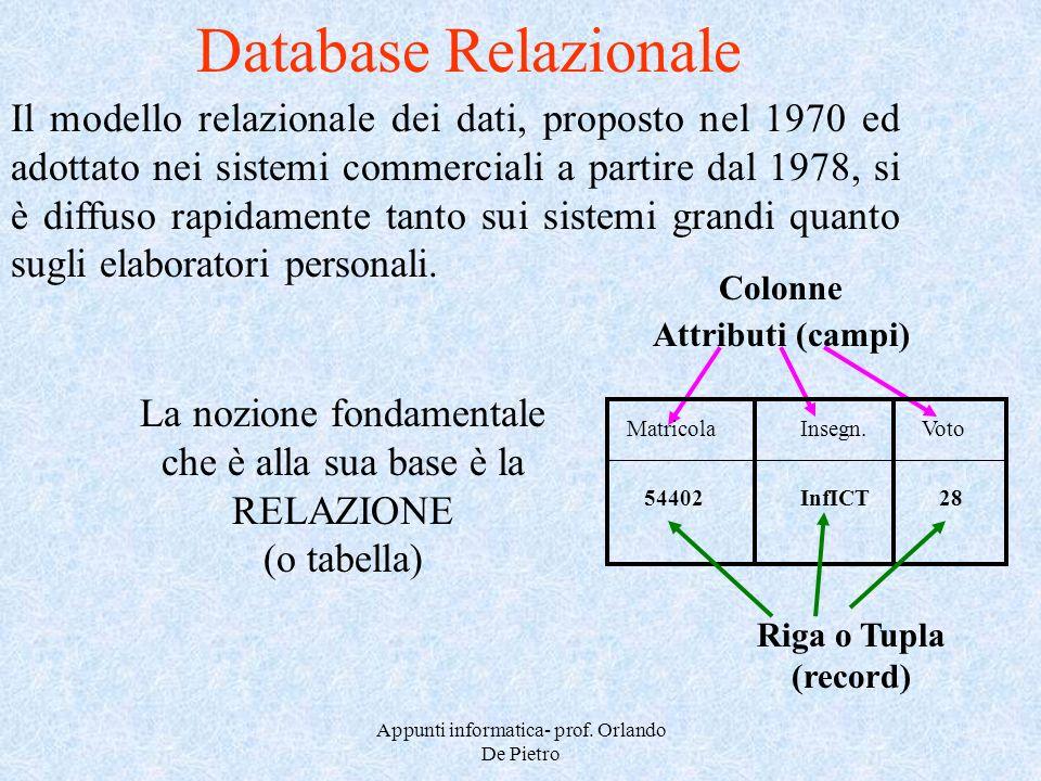 Database Relazionale