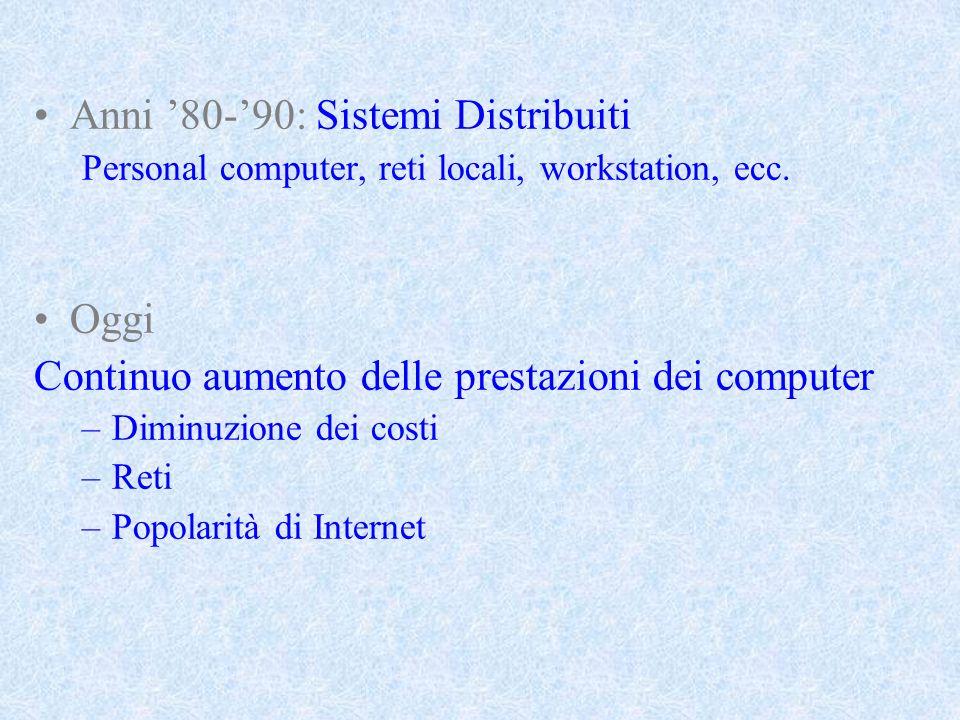 Anni '80-'90: Sistemi Distribuiti