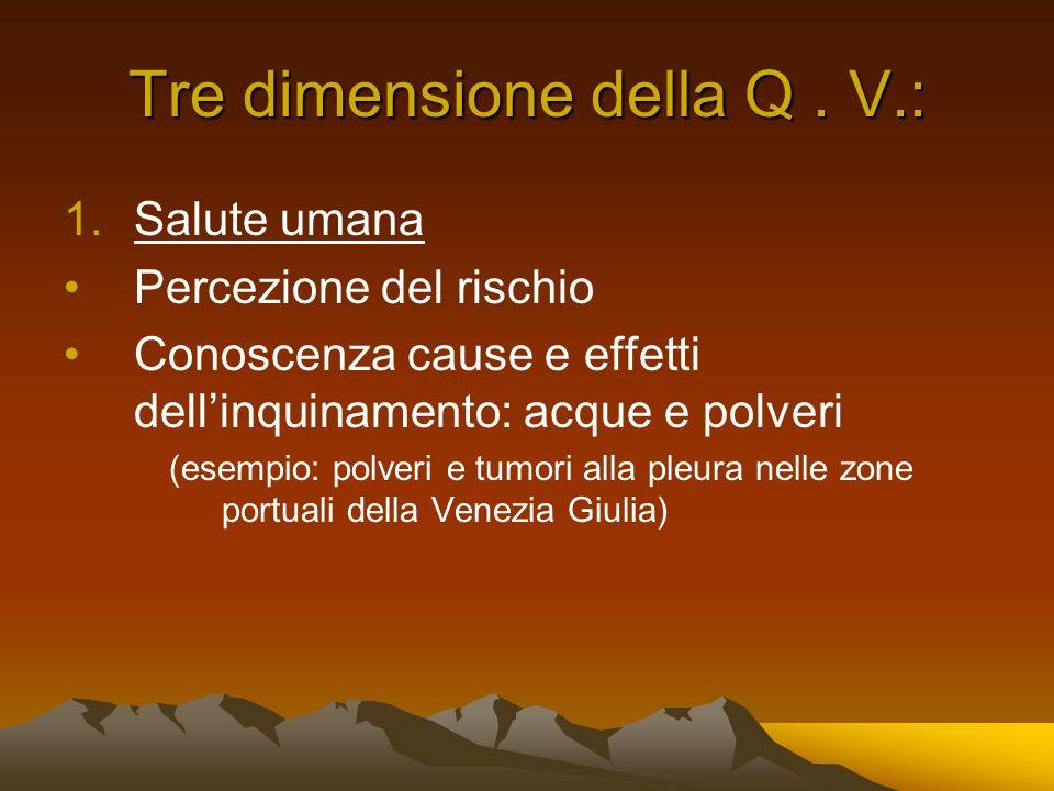 Tre dimensione della Q . V.: