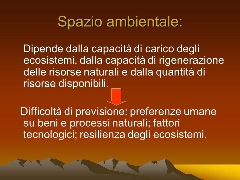 Spazio ambientale: