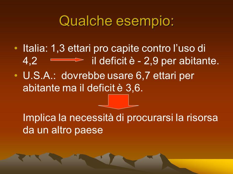 Qualche esempio: Italia: 1,3 ettari pro capite contro l'uso di 4,2 il deficit è - 2,9 per abitante.