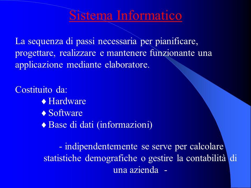 Sistema Informatico