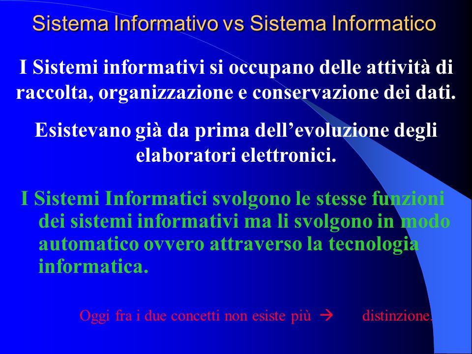 Sistema Informativo vs Sistema Informatico