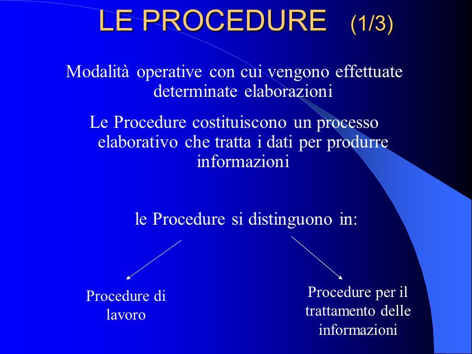 LE PROCEDURE (1/3) Modalità operative con cui vengono effettuate determinate elaborazioni.