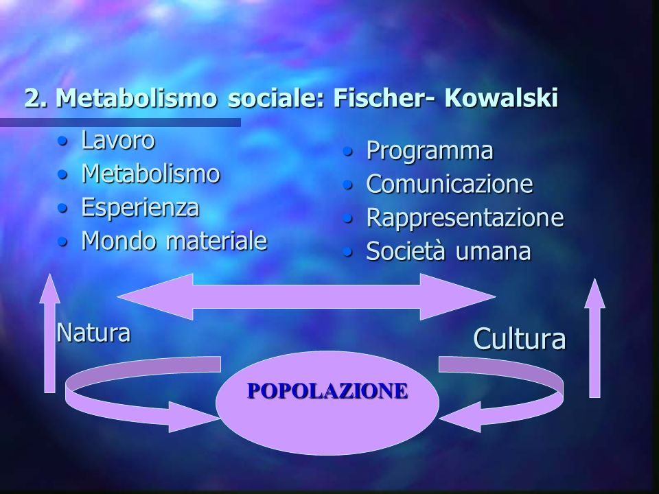 2. Metabolismo sociale: Fischer- Kowalski