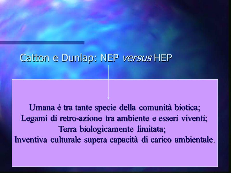Catton e Dunlap: NEP versus HEP