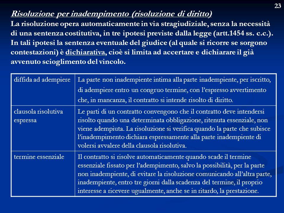 Risoluzione per inadempimento (risoluzione di diritto)