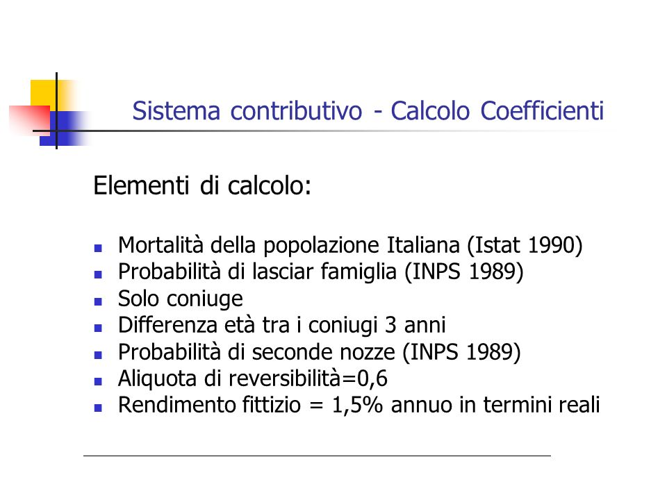 Sistema contributivo - Calcolo Coefficienti