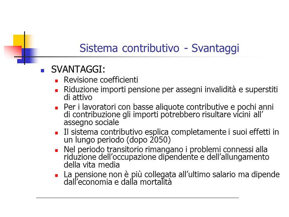 Sistema contributivo - Svantaggi