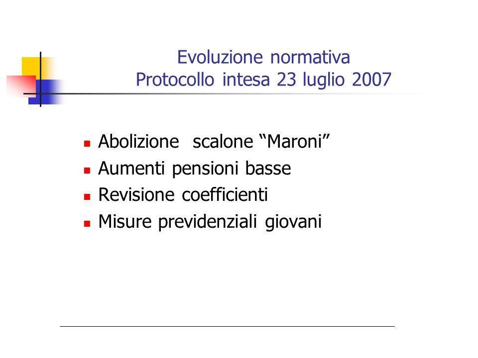 Evoluzione normativa Protocollo intesa 23 luglio 2007
