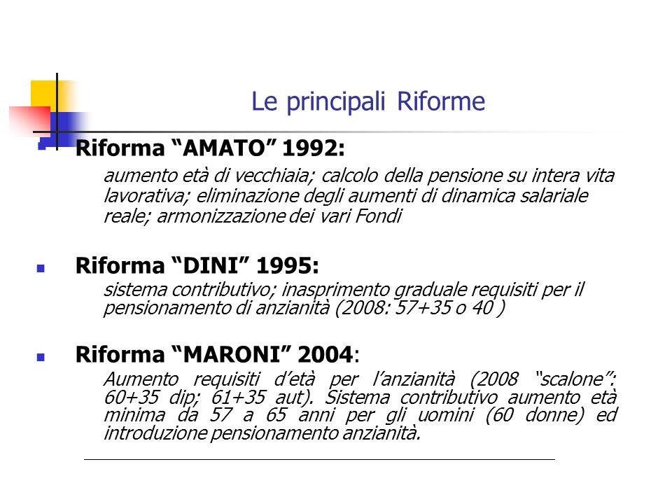 Le principali Riforme Riforma AMATO 1992: Riforma DINI 1995: