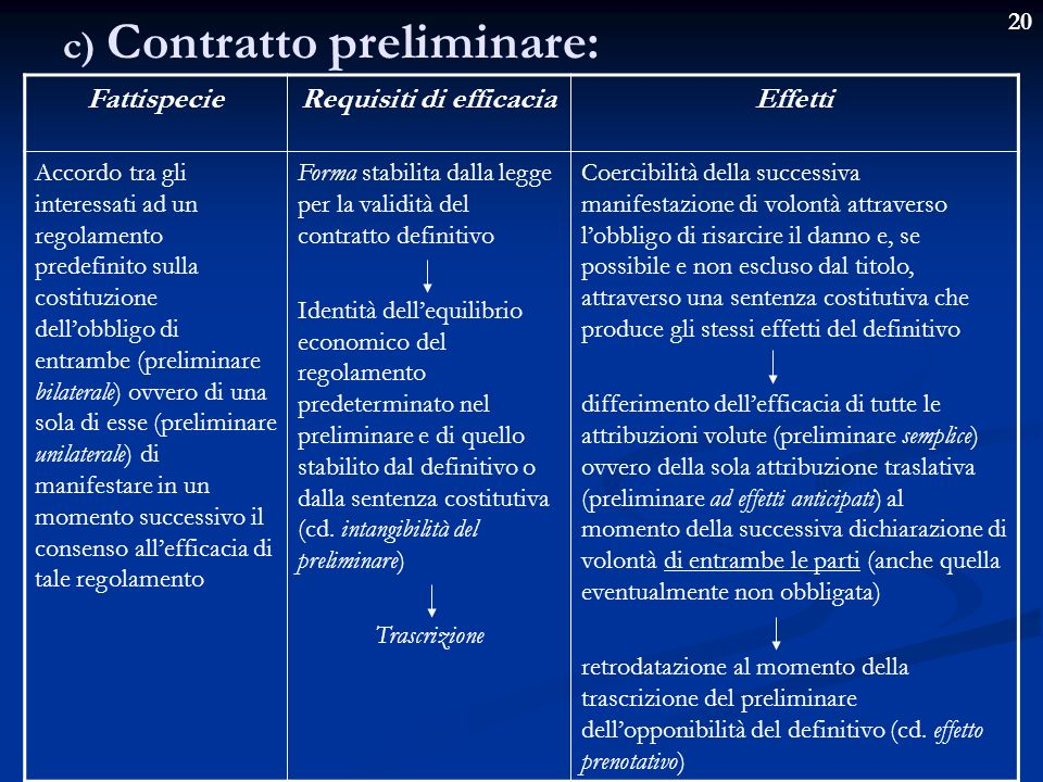 c) Contratto preliminare: