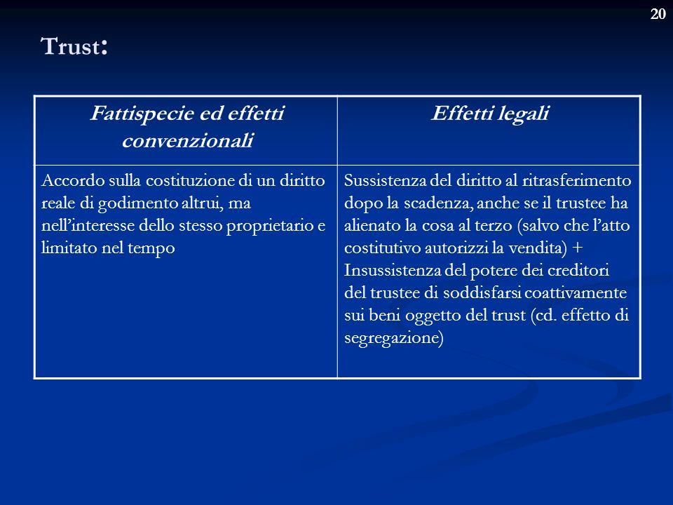 Fattispecie ed effetti convenzionali