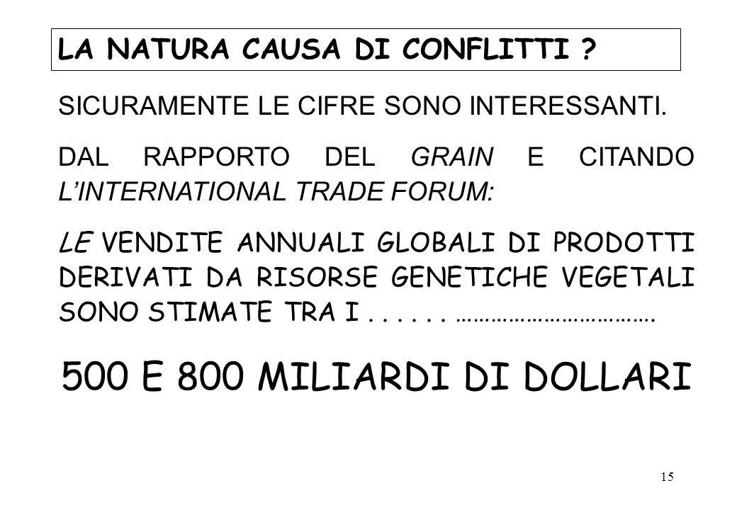 500 E 800 MILIARDI DI DOLLARI LA NATURA CAUSA DI CONFLITTI