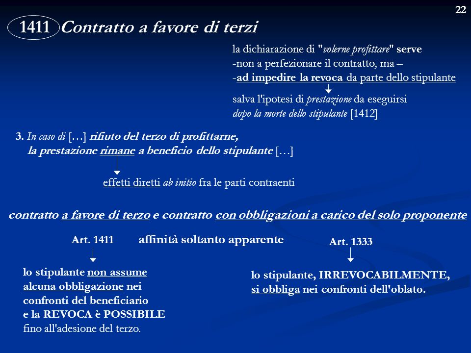 1411 Contratto a favore di terzi