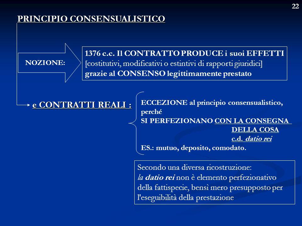PRINCIPIO CONSENSUALISTICO