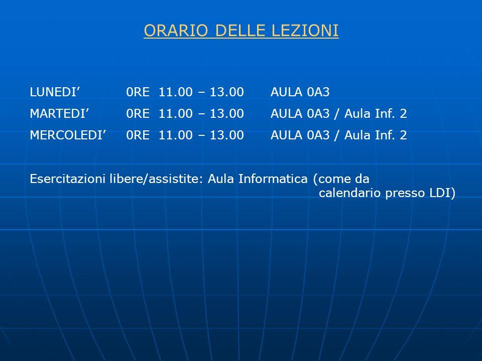 ORARIO DELLE LEZIONI LUNEDI' 0RE 11.00 – 13.00 AULA 0A3