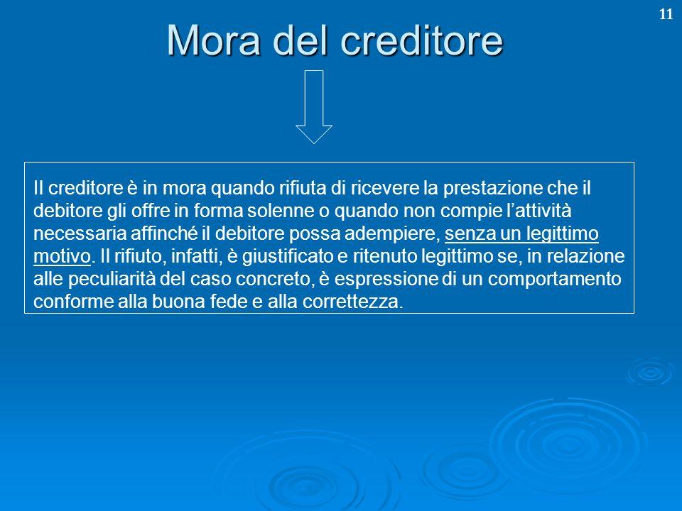 Mora del creditore