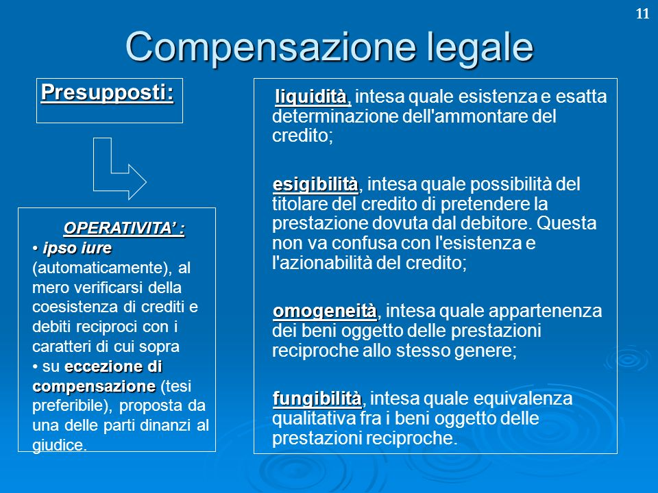 Compensazione legale Presupposti: