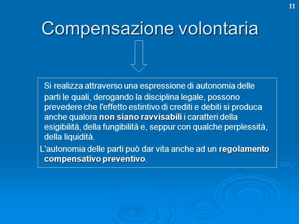 Compensazione volontaria